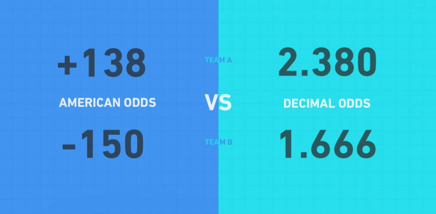 different types of odds
